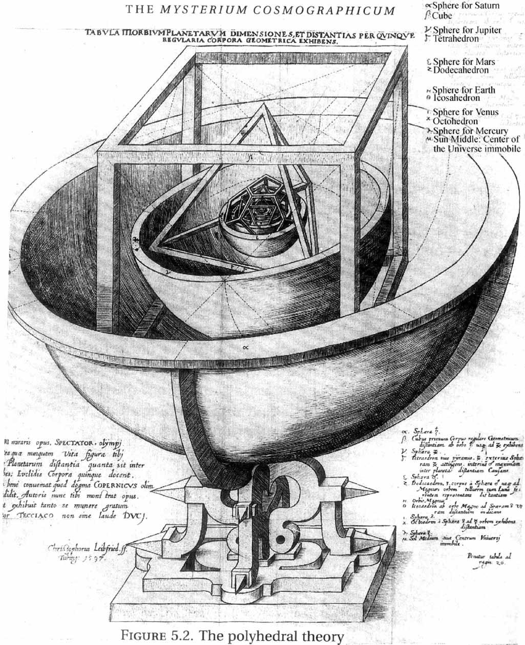 http://www.mifami.org/eLibrary/Kepler-MystCosmoModelsm.jpg
